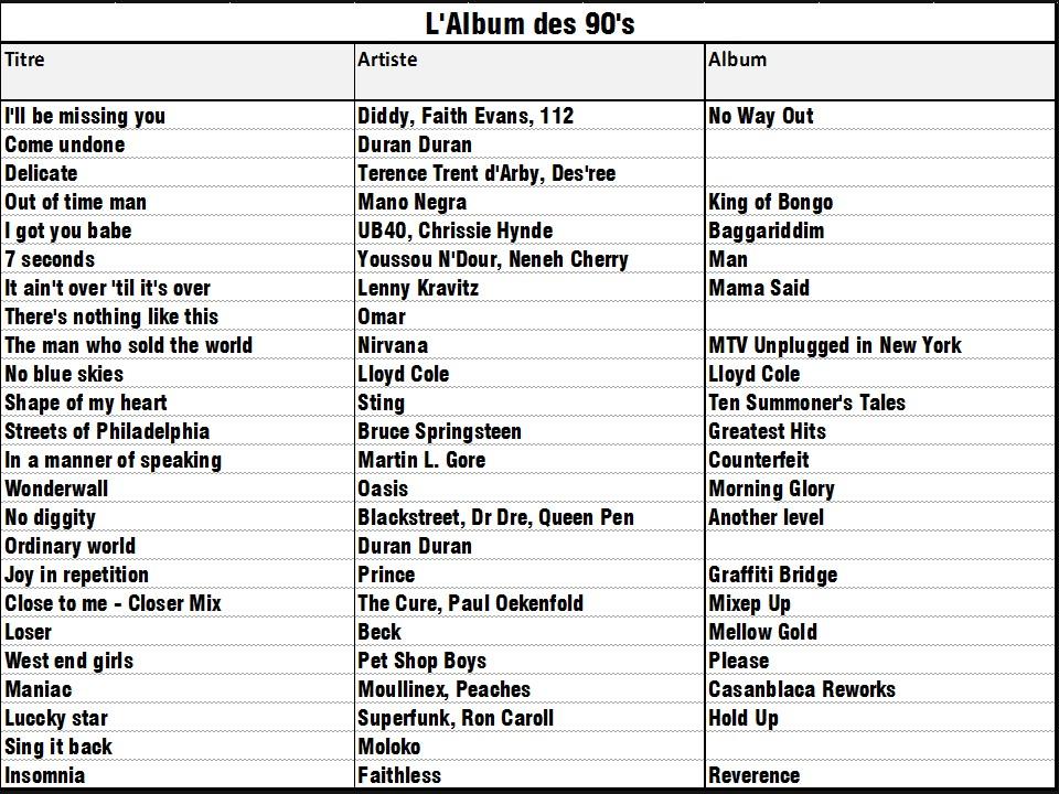 BLOG Liste 90's 1