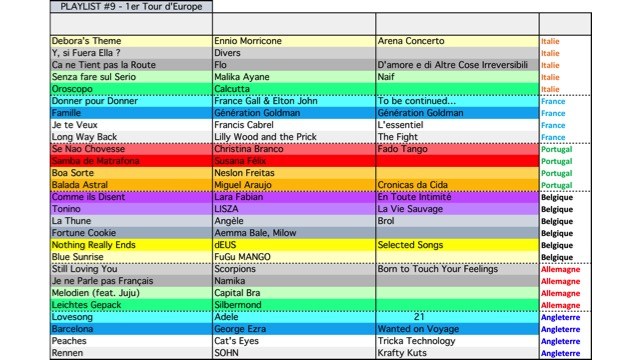 Liste Playlist 9